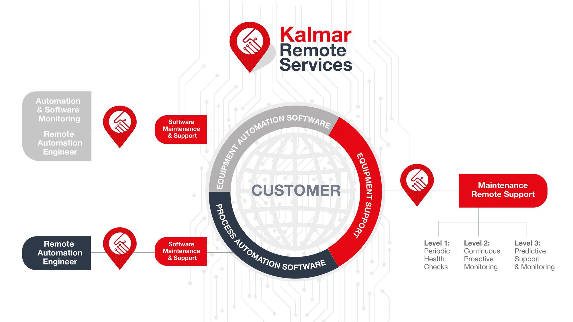 kalmar-krs-infographic-2000px