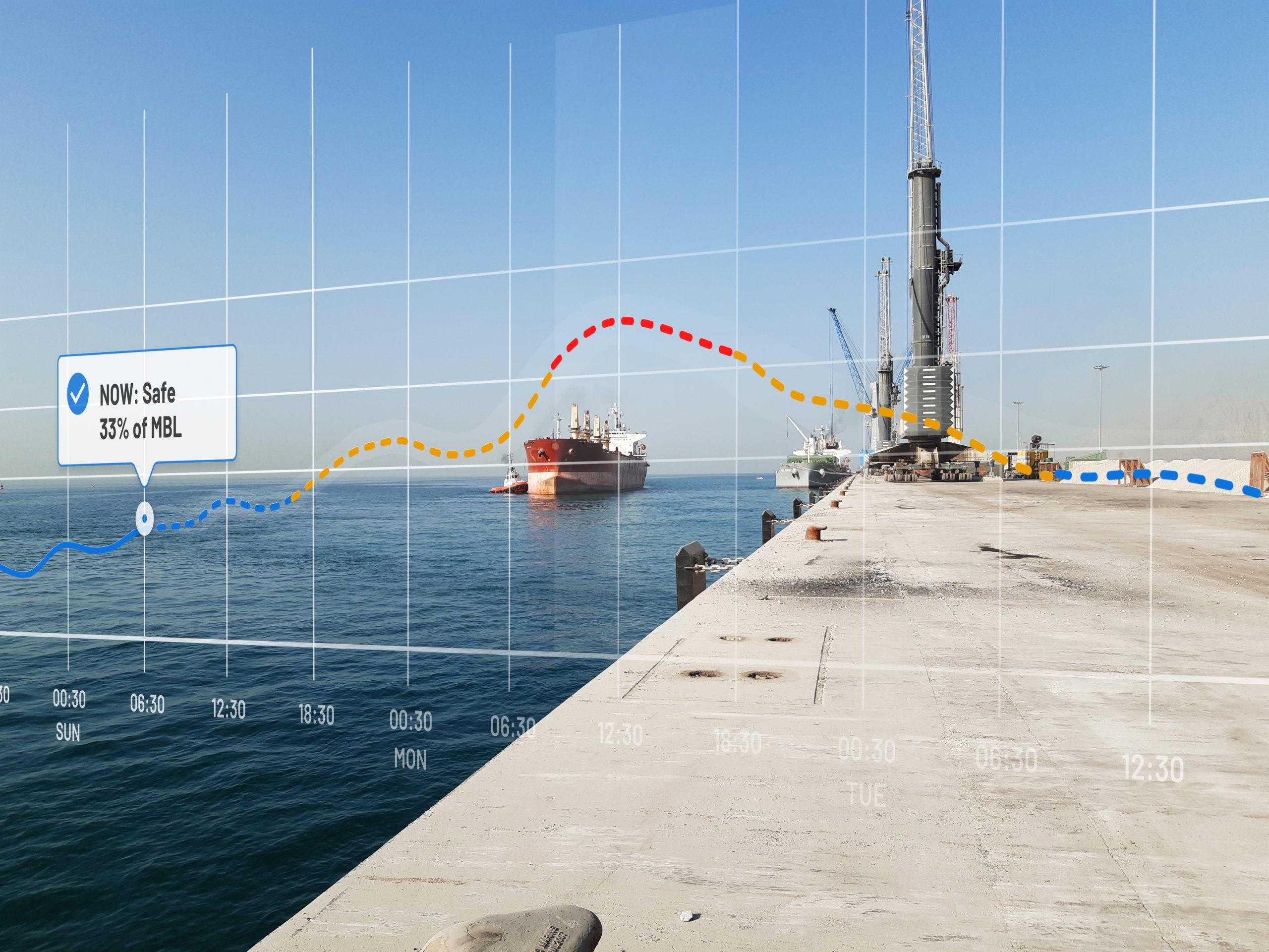 RAK ports safe lines